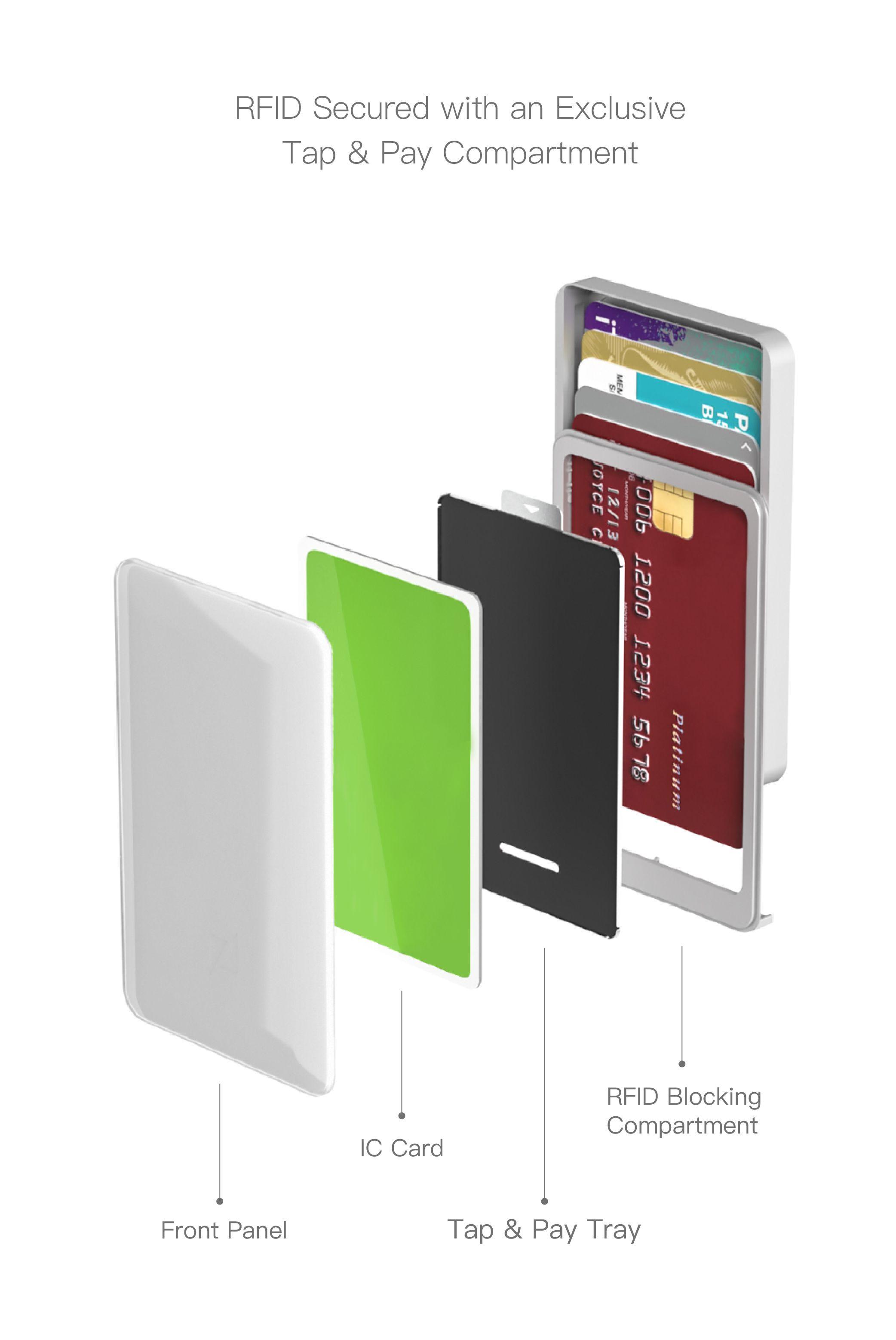 Zenlet 2 Slim Aluminum RFID Blocking Wallet